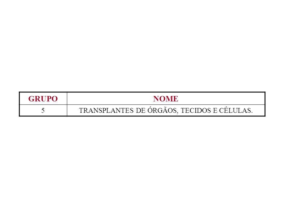 TRANSPLANTES DE ÓRGÃOS, TECIDOS E CÉLULAS.