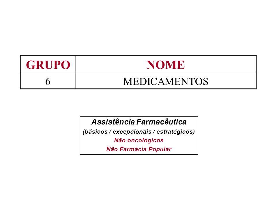 Assistência Farmacêutica (básicos / excepcionais / estratégicos)