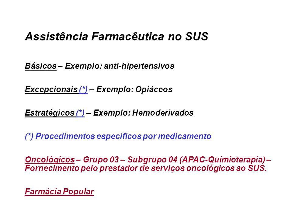 Assistência Farmacêutica no SUS