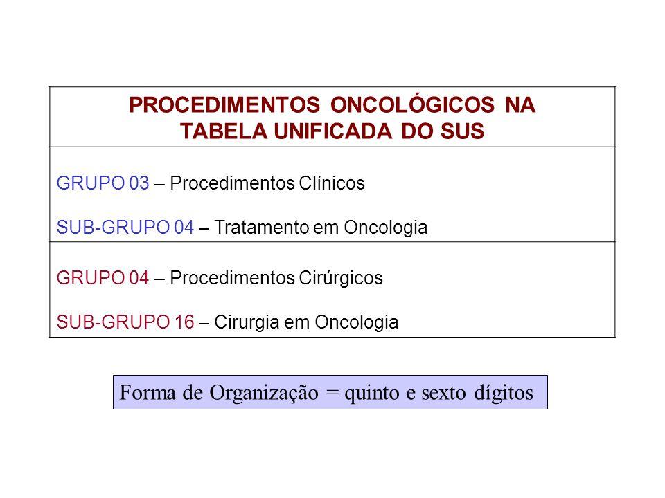 PROCEDIMENTOS ONCOLÓGICOS NA TABELA UNIFICADA DO SUS