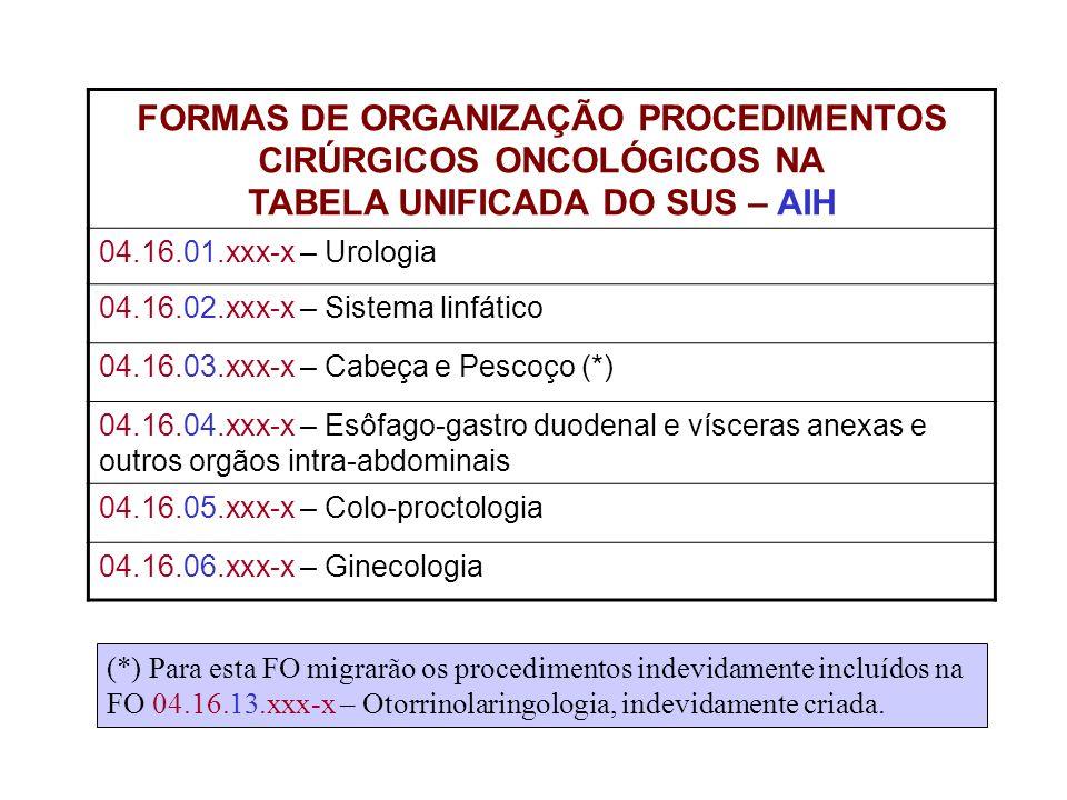 FORMAS DE ORGANIZAÇÃO PROCEDIMENTOS CIRÚRGICOS ONCOLÓGICOS NA