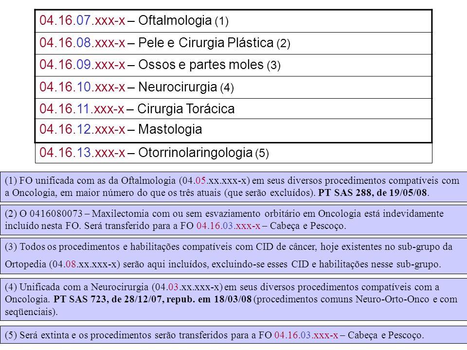 04.16.07.xxx-x – Oftalmologia (1)