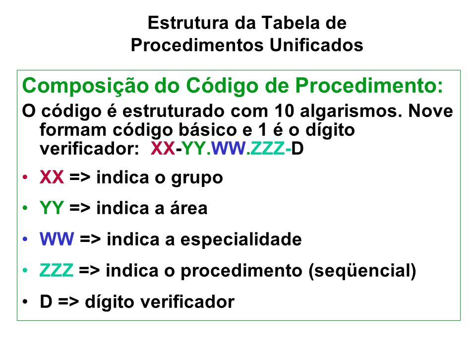 Estrutura da Tabela de Procedimentos Unificados