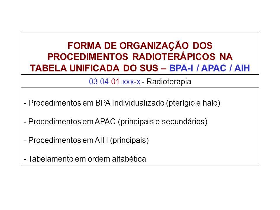 FORMA DE ORGANIZAÇÃO DOS PROCEDIMENTOS RADIOTERÁPICOS NA