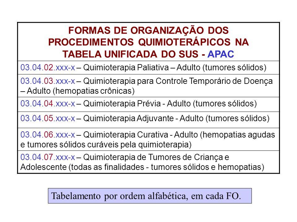 FORMAS DE ORGANIZAÇÃO DOS PROCEDIMENTOS QUIMIOTERÁPICOS NA