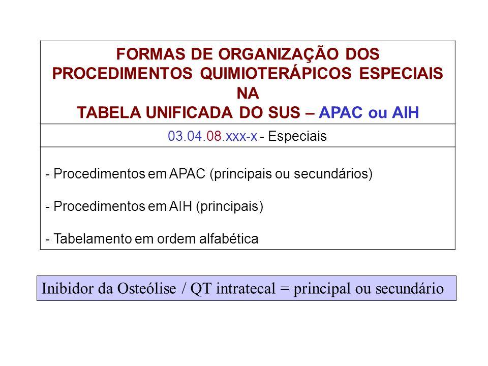 FORMAS DE ORGANIZAÇÃO DOS PROCEDIMENTOS QUIMIOTERÁPICOS ESPECIAIS NA