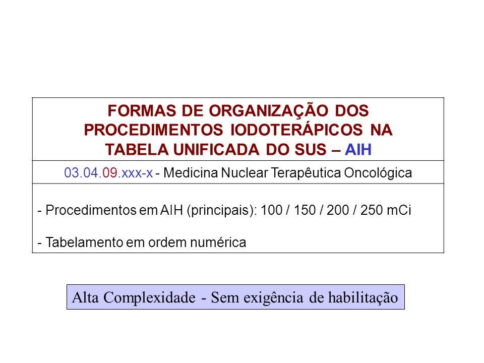 FORMAS DE ORGANIZAÇÃO DOS PROCEDIMENTOS IODOTERÁPICOS NA