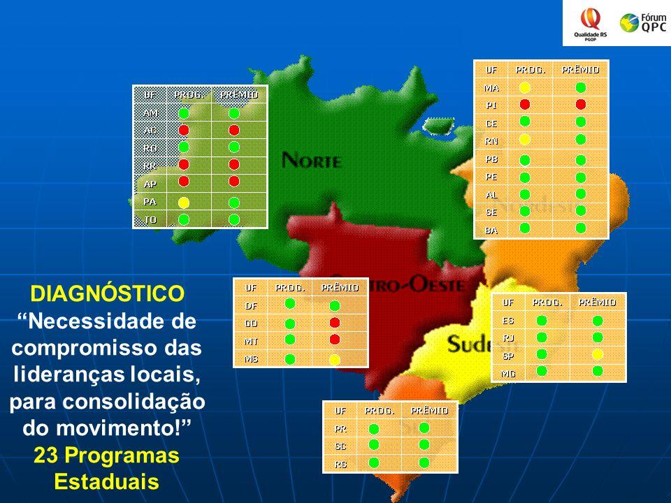 DIAGNÓSTICO Necessidade de compromisso das lideranças locais, para consolidação do movimento! 23 Programas Estaduais.