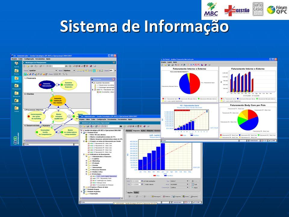 Sistema de Informação 31 31