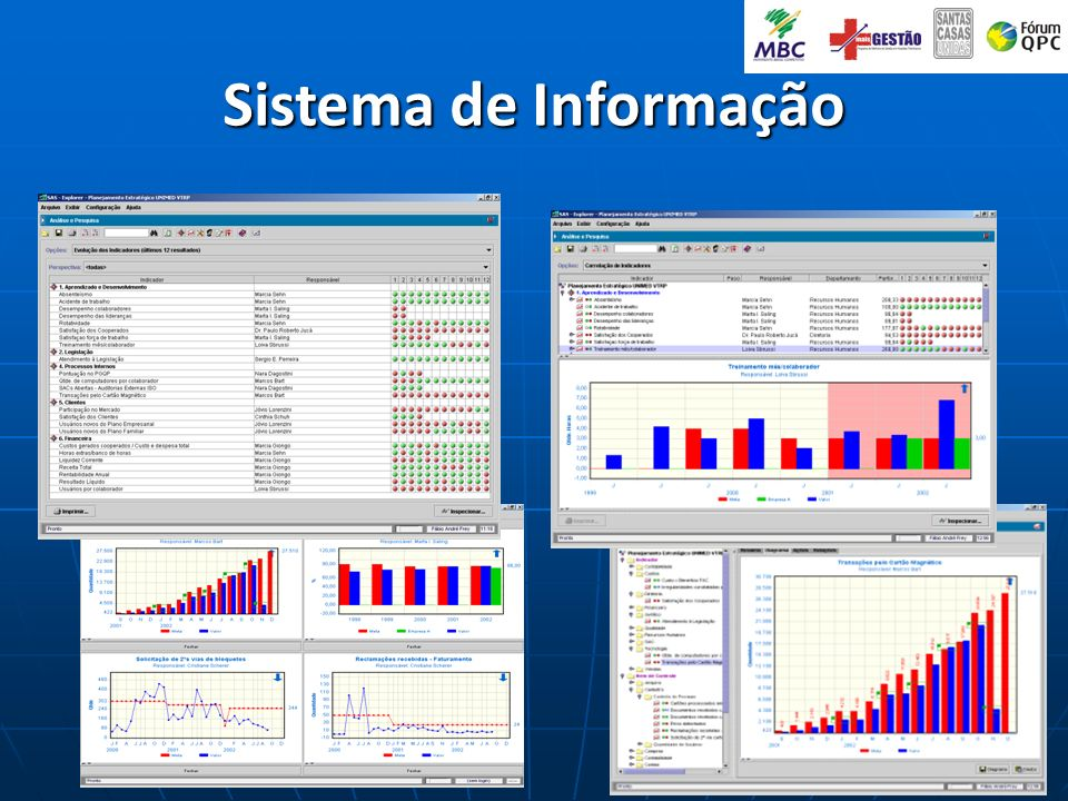 Sistema de Informação 32 32