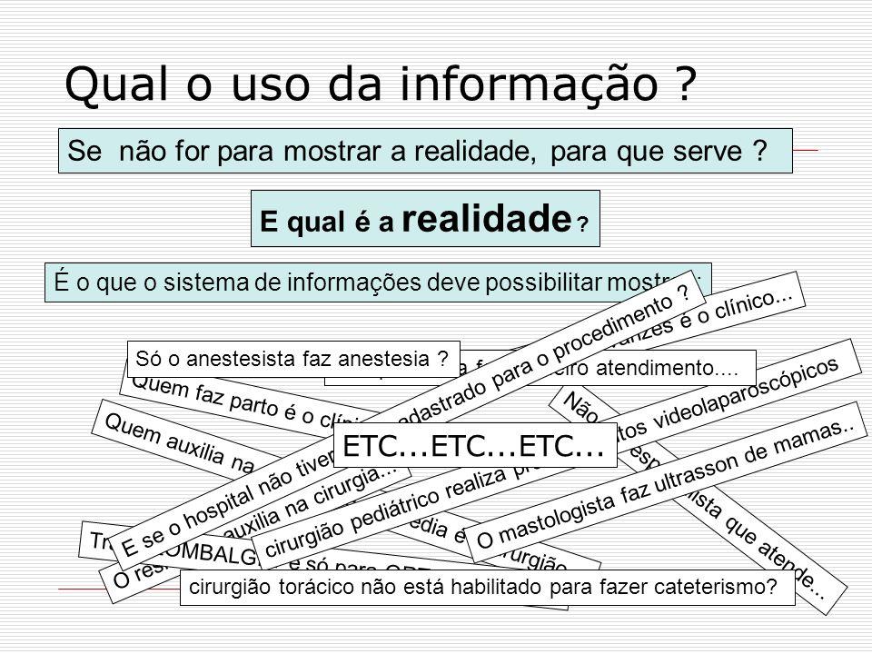 Qual o uso da informação