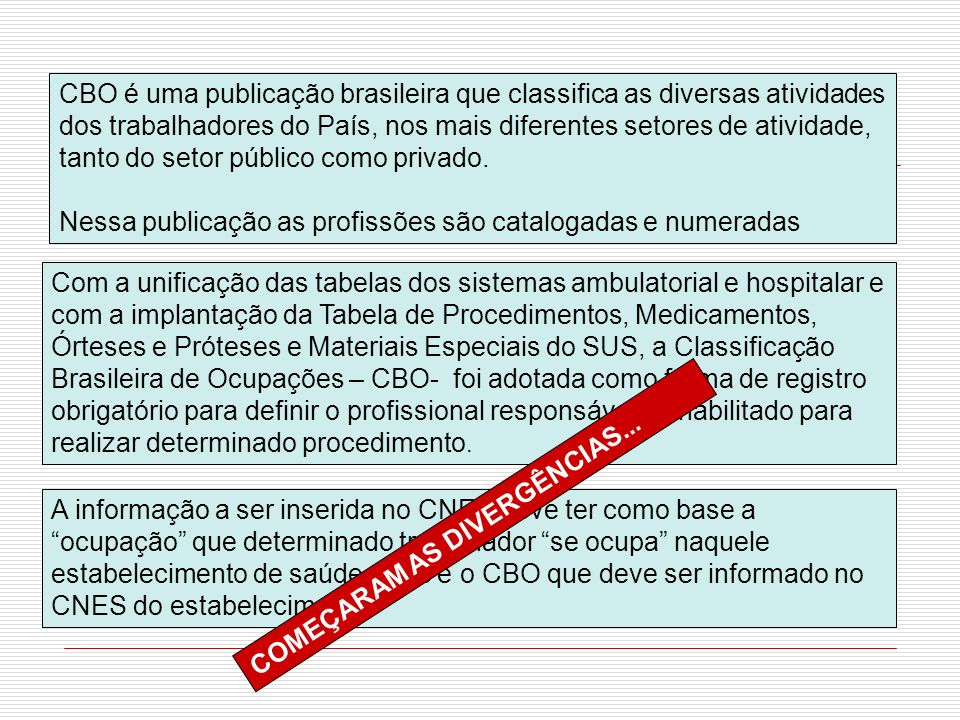 CBO é uma publicação brasileira que classifica as diversas atividades dos trabalhadores do País, nos mais diferentes setores de atividade, tanto do setor público como privado.