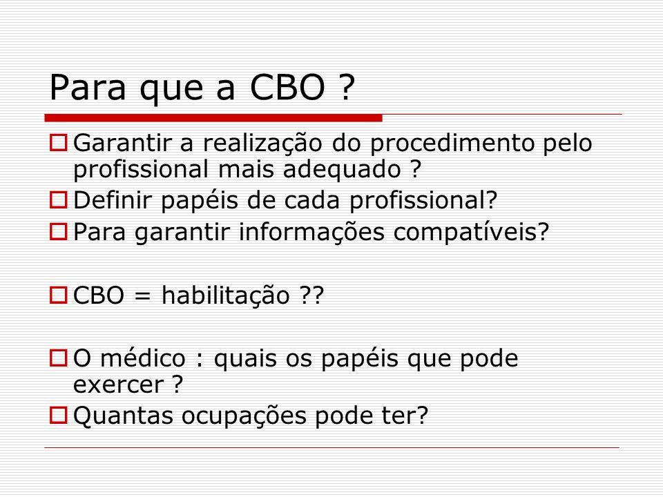 Para que a CBO Garantir a realização do procedimento pelo profissional mais adequado Definir papéis de cada profissional