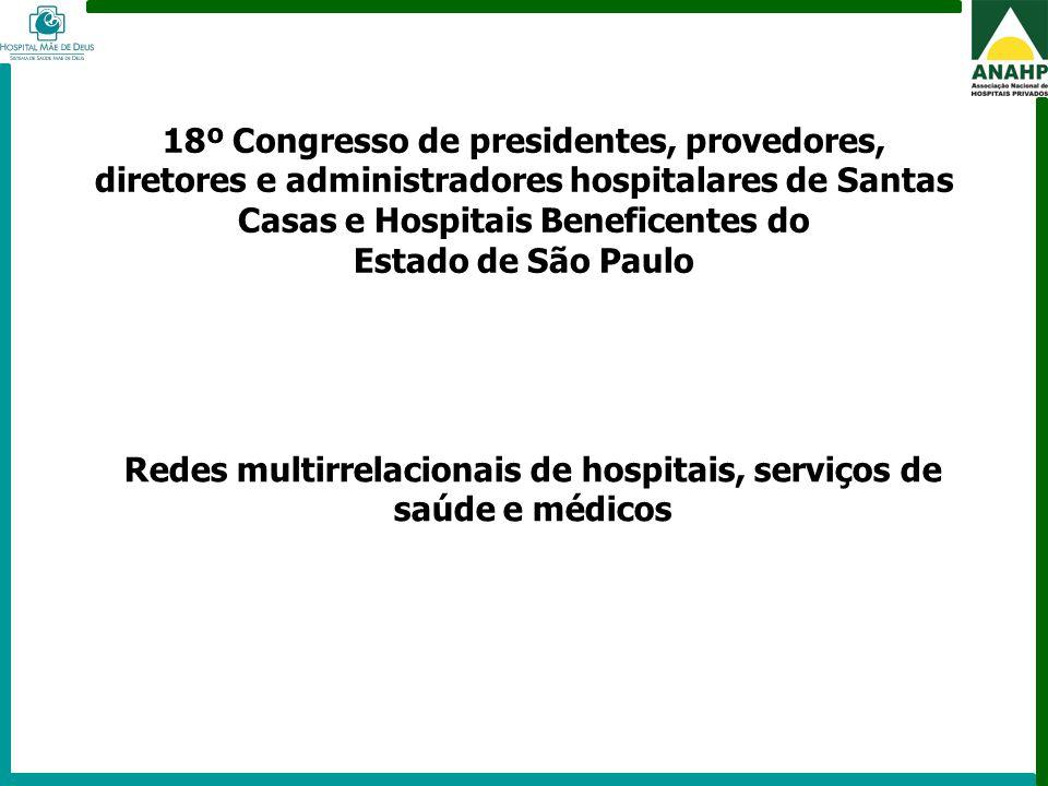 Redes multirrelacionais de hospitais, serviços de saúde e médicos