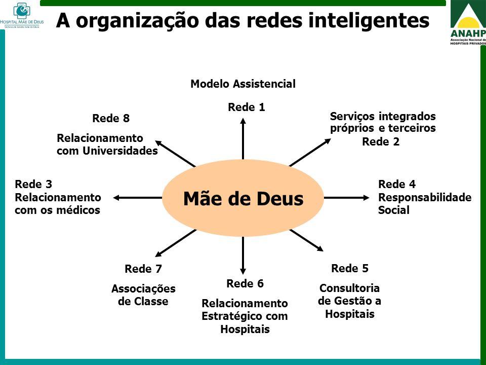 A organização das redes inteligentes