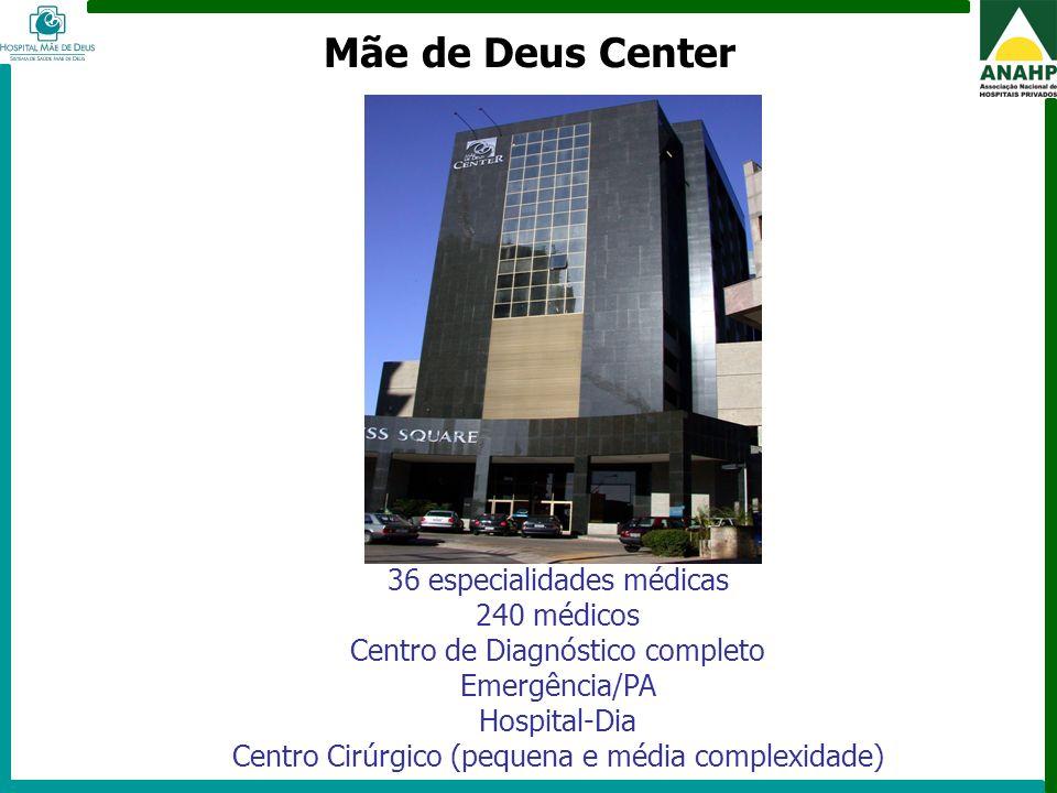 Mãe de Deus Center 36 especialidades médicas 240 médicos