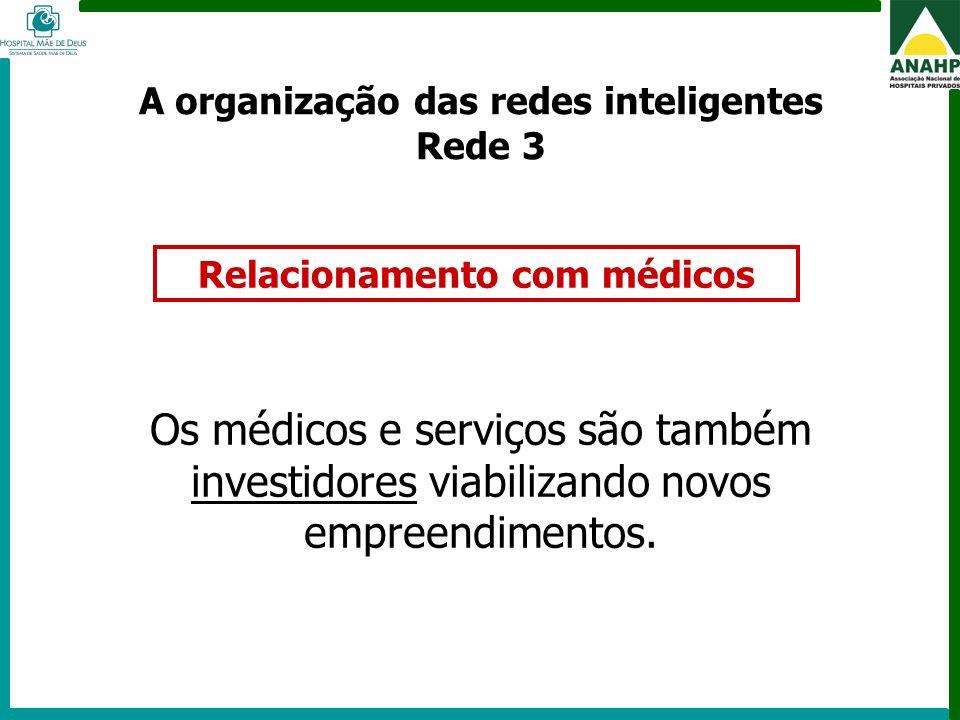 A organização das redes inteligentes Rede 3 Relacionamento com médicos
