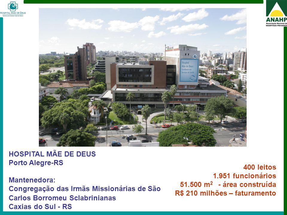 FEHOSP - 6 a 8 de maio de 2009 - Campinas - SP