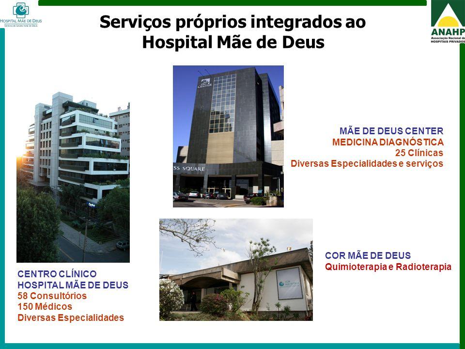 Serviços próprios integrados ao Hospital Mãe de Deus