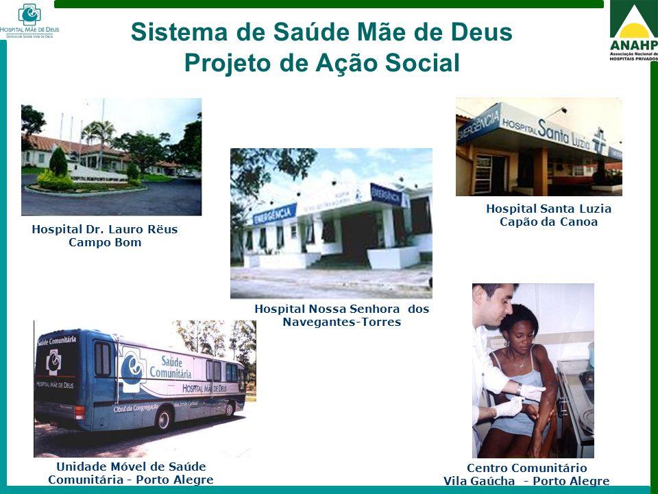 Sistema de Saúde Mãe de Deus Projeto de Ação Social