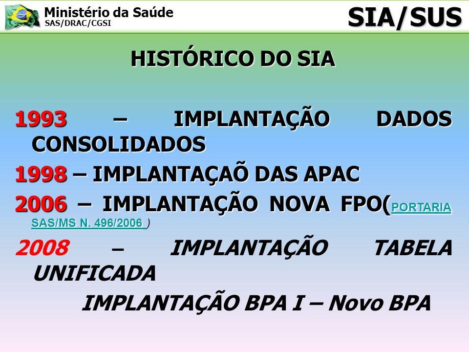 SIA/SUS HISTÓRICO DO SIA 1993 – IMPLANTAÇÃO DADOS CONSOLIDADOS