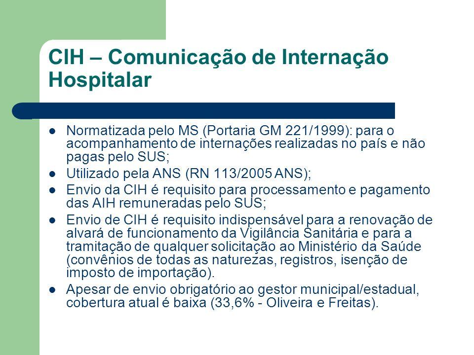 CIH – Comunicação de Internação Hospitalar