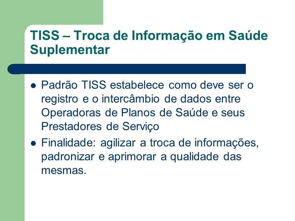 TISS – Troca de Informação em Saúde Suplementar