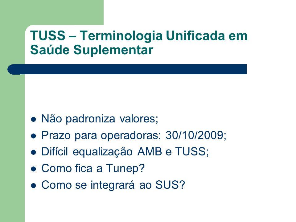 TUSS – Terminologia Unificada em Saúde Suplementar