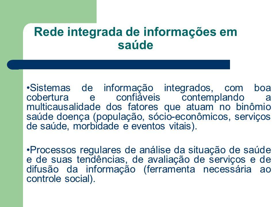 Rede integrada de informações em saúde