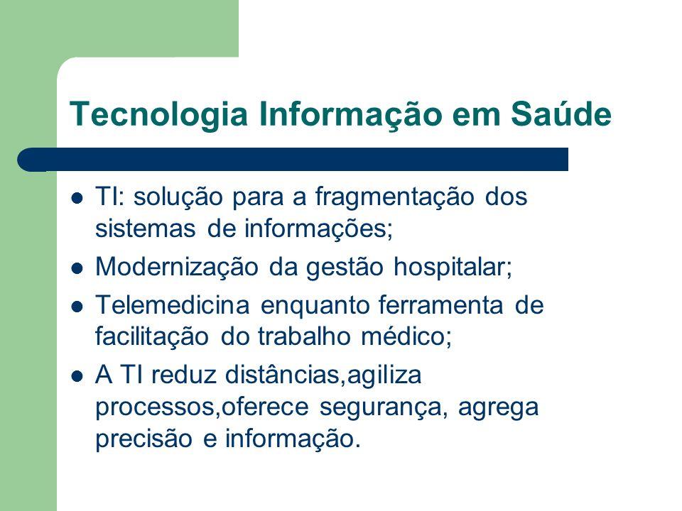Tecnologia Informação em Saúde