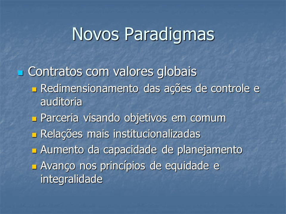 Novos Paradigmas Contratos com valores globais