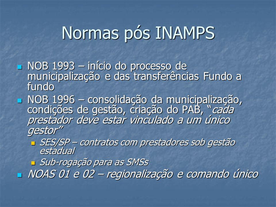 Normas pós INAMPS NOB 1993 – início do processo de municipalização e das transferências Fundo a fundo.