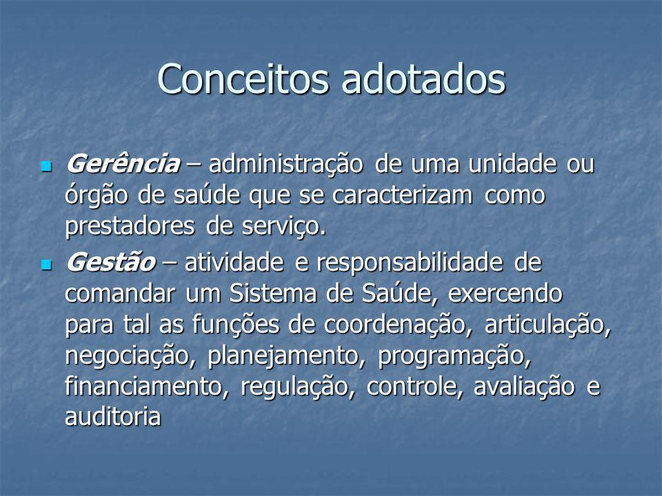 Conceitos adotados Gerência – administração de uma unidade ou órgão de saúde que se caracterizam como prestadores de serviço.