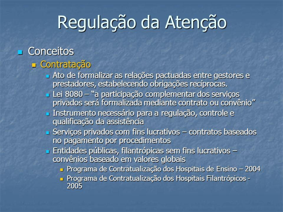 Regulação da Atenção Conceitos Contratação