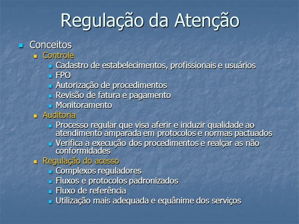 Regulação da Atenção Conceitos Controle