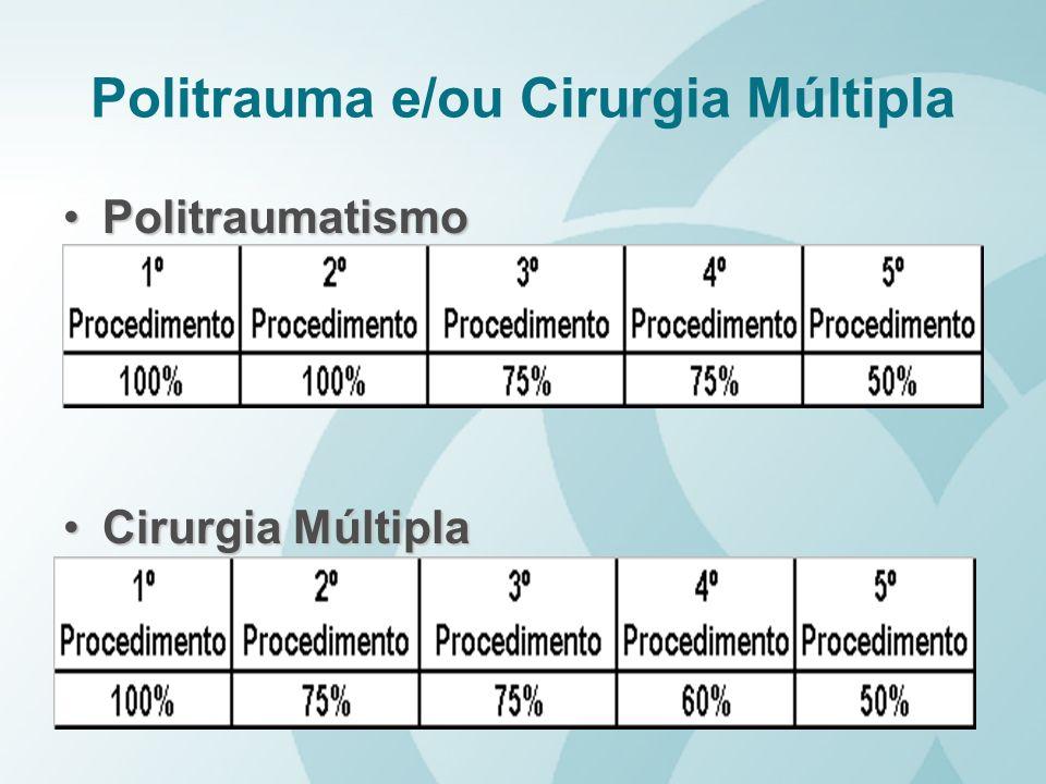 Politrauma e/ou Cirurgia Múltipla