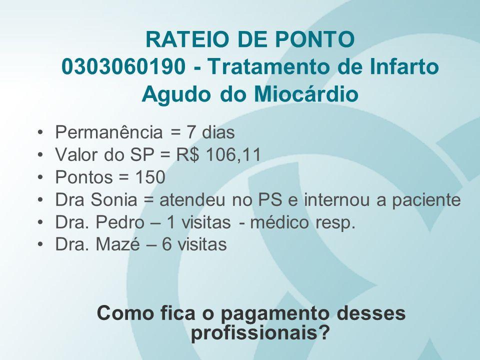 RATEIO DE PONTO 0303060190 - Tratamento de Infarto Agudo do Miocárdio
