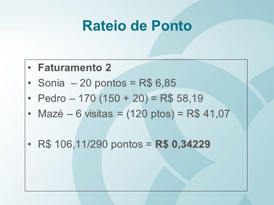 Rateio de Ponto Faturamento 2 Sonia – 20 pontos = R$ 6,85