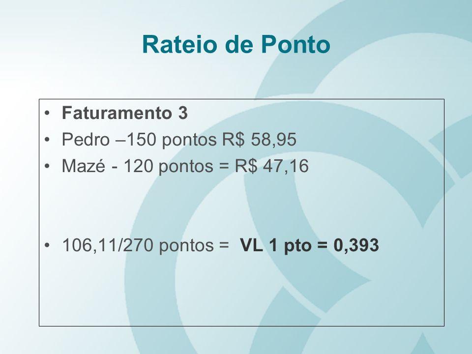 Rateio de Ponto Faturamento 3 Pedro –150 pontos R$ 58,95