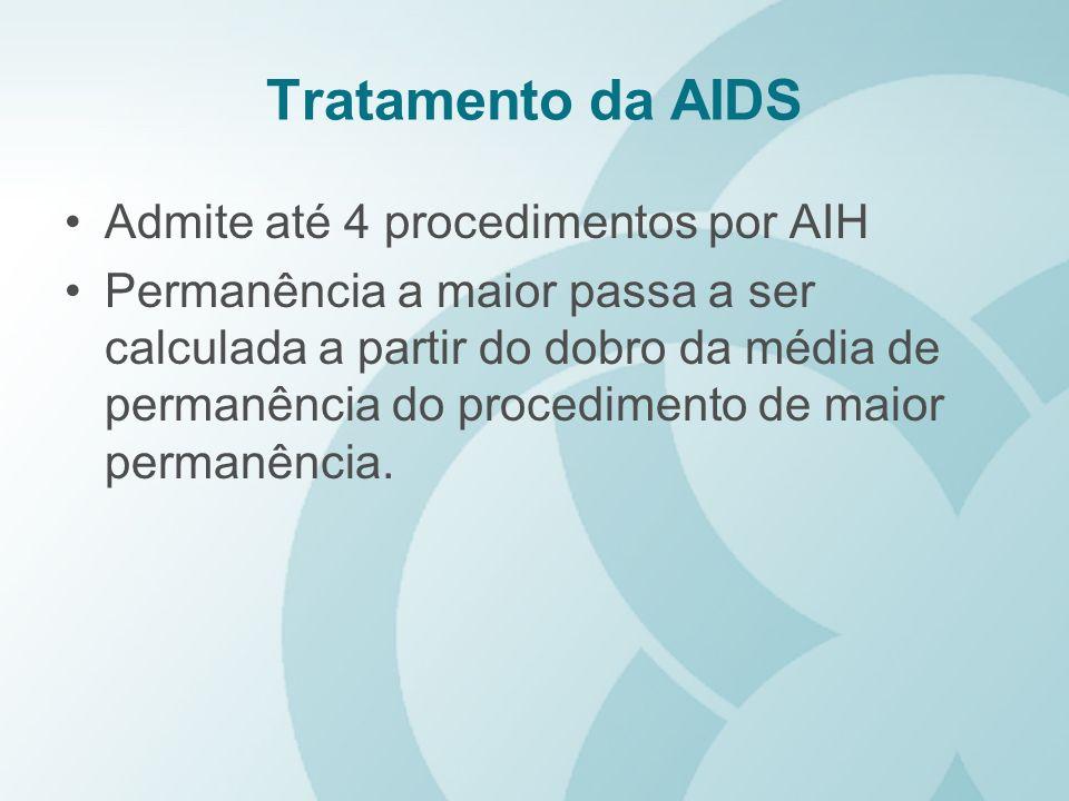 Tratamento da AIDS Admite até 4 procedimentos por AIH