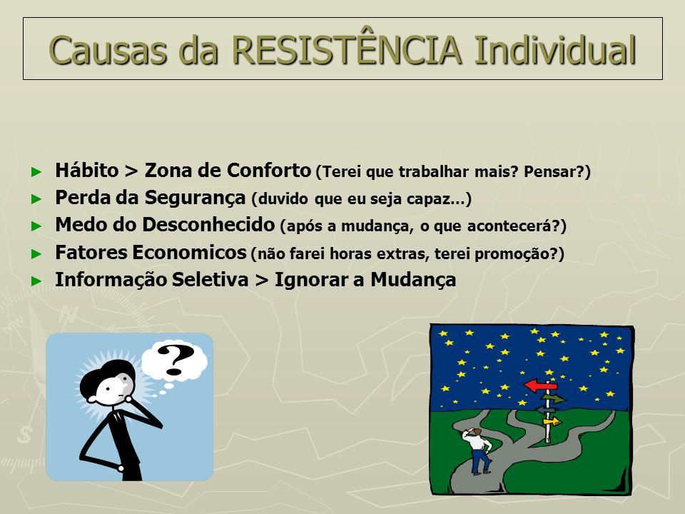 Causas da RESISTÊNCIA Individual