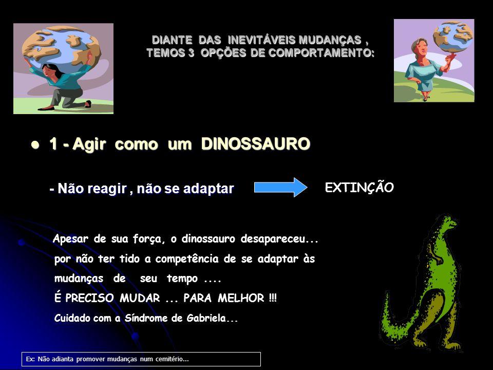 DIANTE DAS INEVITÁVEIS MUDANÇAS , TEMOS 3 OPÇÕES DE COMPORTAMENTO: