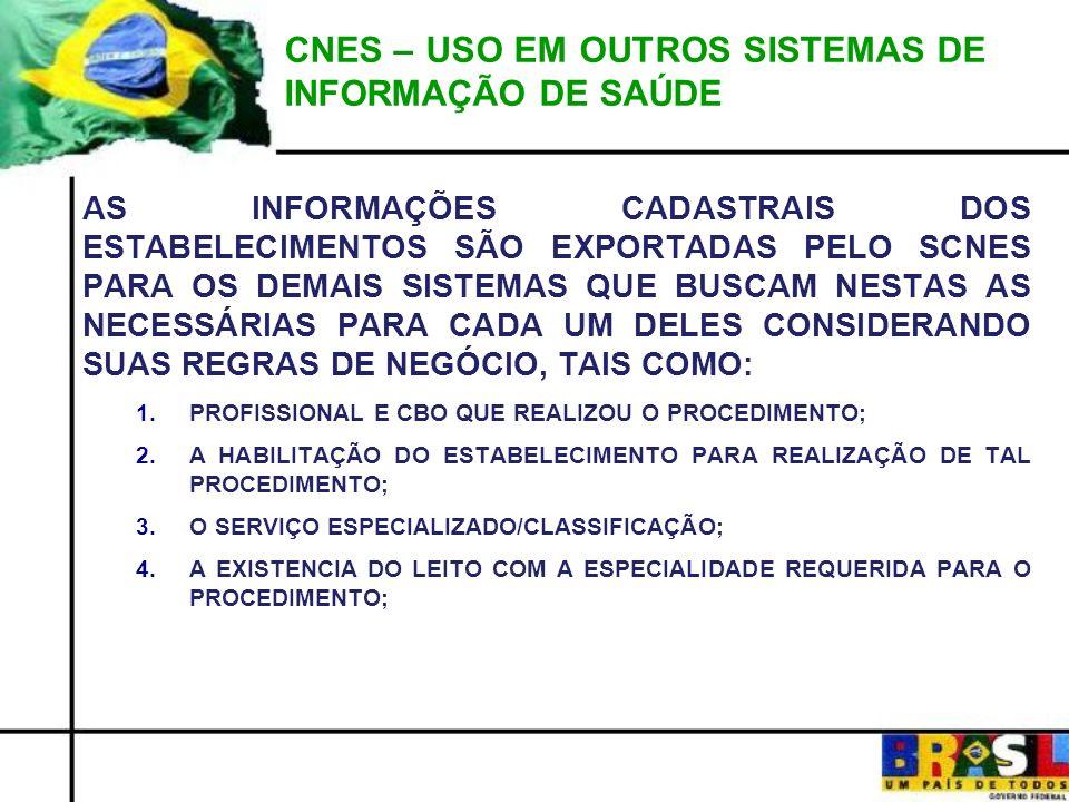 CNES – USO EM OUTROS SISTEMAS DE INFORMAÇÃO DE SAÚDE