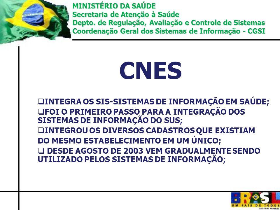CNES INTEGRA OS SIS-SISTEMAS DE INFORMAÇÃO EM SAÚDE;