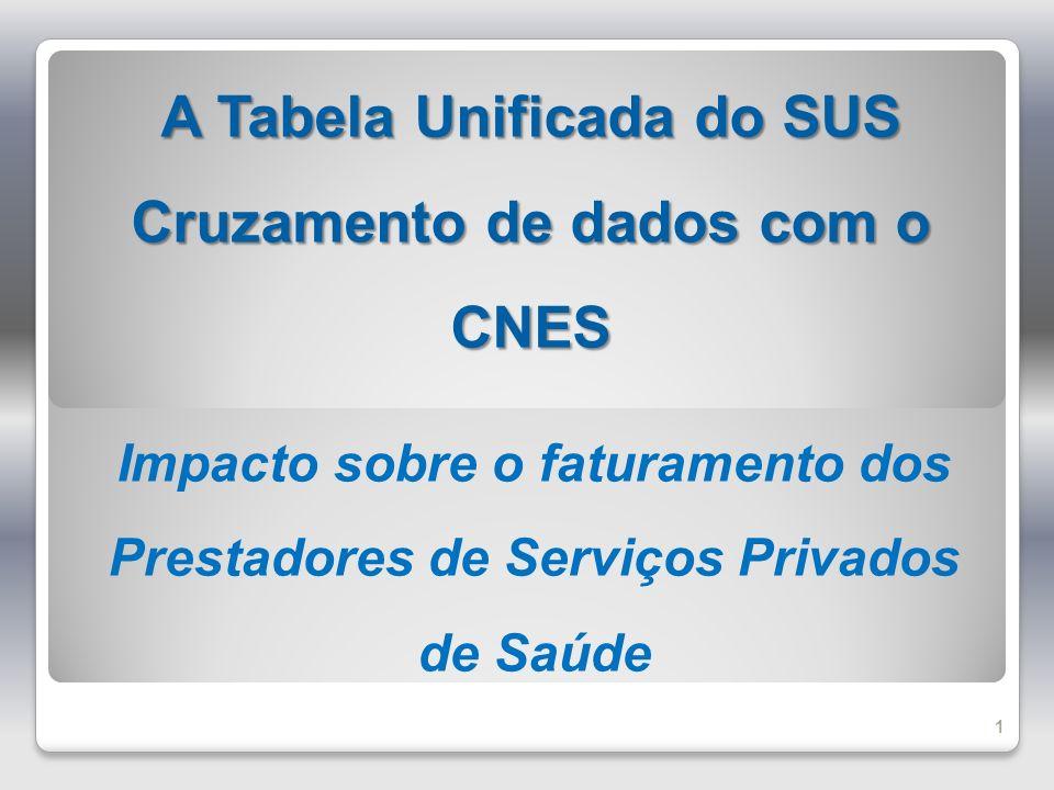 A Tabela Unificada do SUS Cruzamento de dados com o CNES
