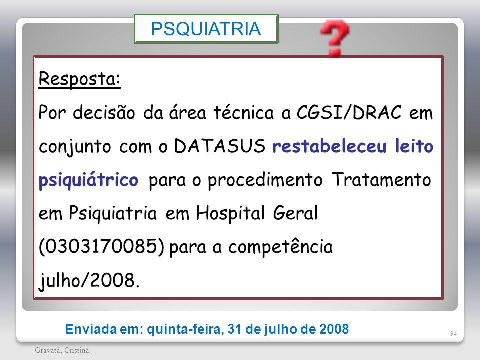 PSQUIATRIA Resposta: