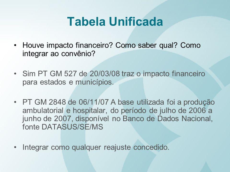 Tabela Unificada Houve impacto financeiro Como saber qual Como integrar ao convênio