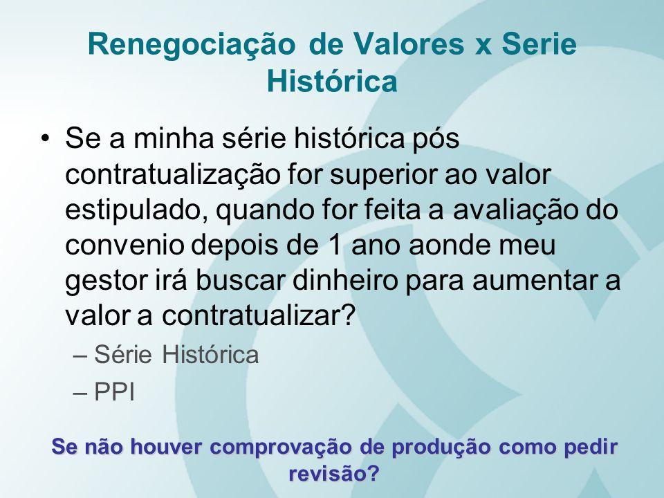 Renegociação de Valores x Serie Histórica