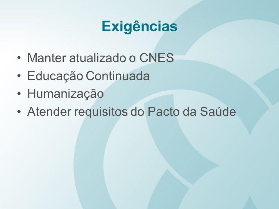 Exigências Manter atualizado o CNES Educação Continuada Humanização