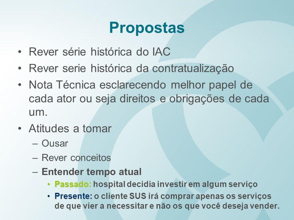 Propostas Rever série histórica do IAC